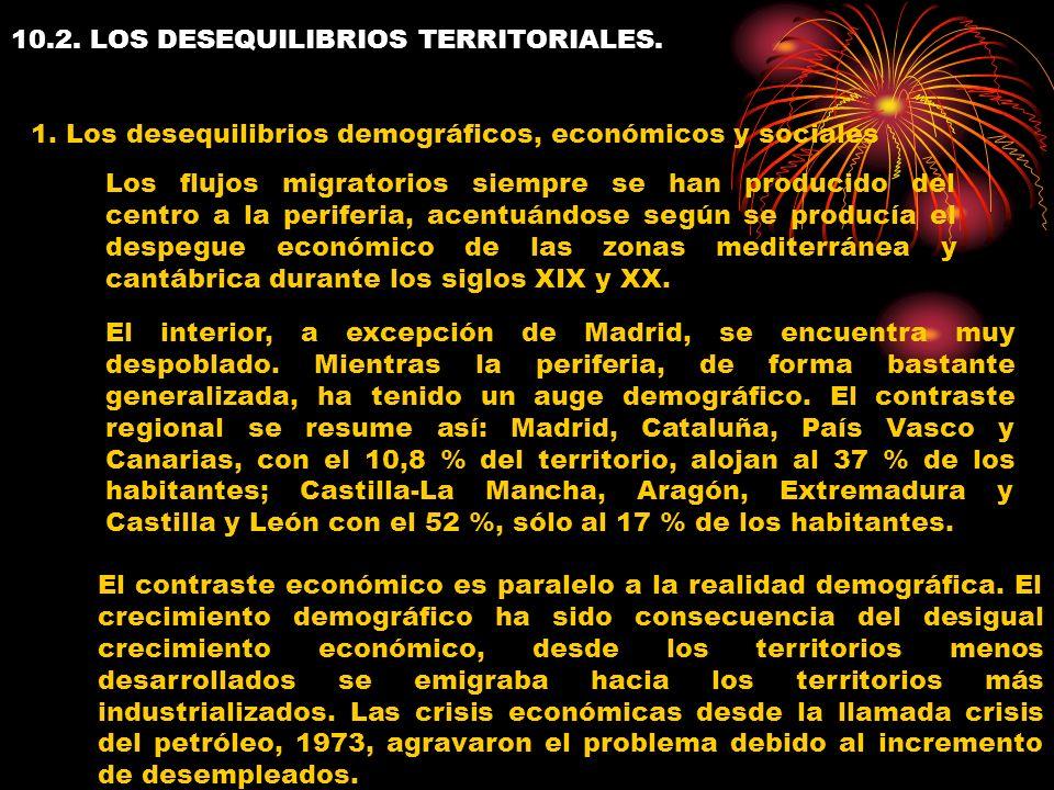 10.2. LOS DESEQUILIBRIOS TERRITORIALES. 1. Los desequilibrios demográficos, económicos y sociales Los flujos migratorios siempre se han producido del