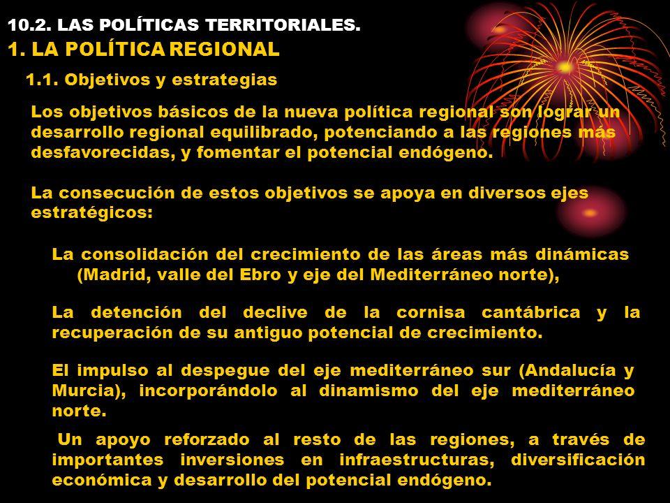 10.2. LAS POLÍTICAS TERRITORIALES. 1. LA POLÍTICA REGIONAL 1.1.