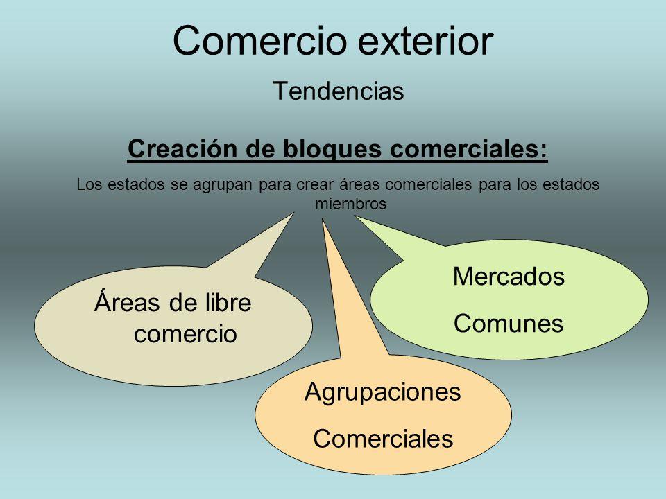 Comercio exterior Tendencias Creación de bloques comerciales: Los estados se agrupan para crear áreas comerciales para los estados miembros Mercados C