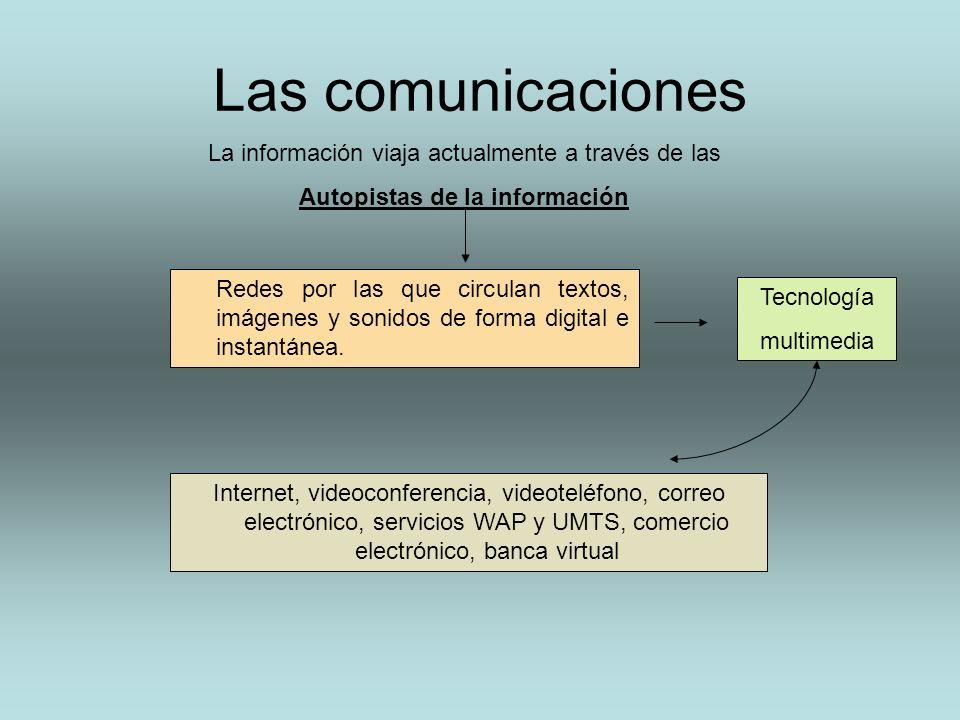 Las comunicaciones La información viaja actualmente a través de las Autopistas de la información Redes por las que circulan textos, imágenes y sonidos