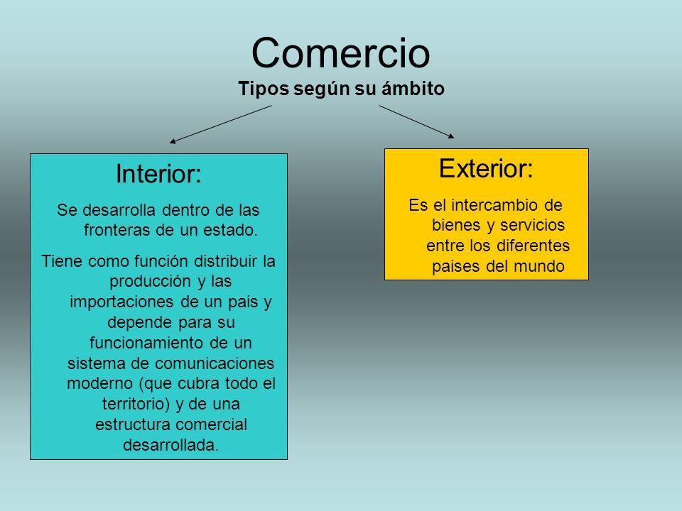 Comercio Tipos según su ámbito Interior: Se desarrolla dentro de las fronteras de un estado. Tiene como función distribuir la producción y las importa