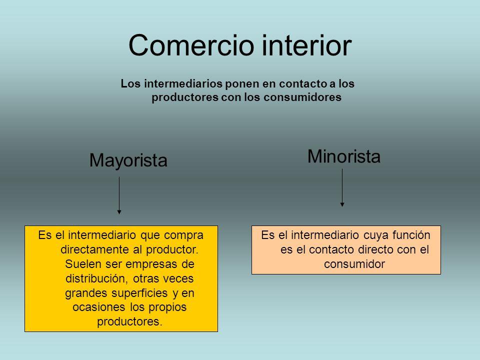 Comercio interior Los intermediarios ponen en contacto a los productores con los consumidores Mayorista Minorista Es el intermediario que compra direc