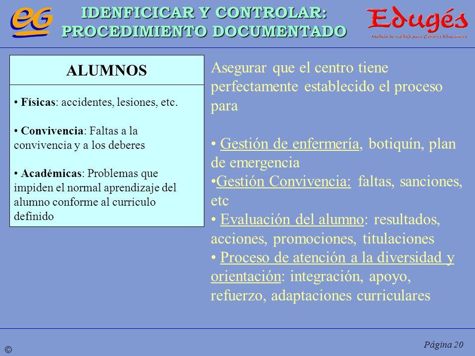 © Página 20 IDENFICICAR Y CONTROLAR: PROCEDIMIENTO DOCUMENTADO ALUMNOS Físicas: accidentes, lesiones, etc. Convivencia: Faltas a la convivencia y a lo