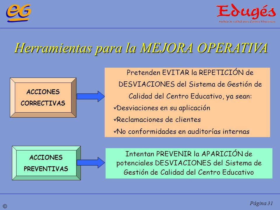 © Página 31 ACCIONES CORRECTIVAS ACCIONES PREVENTIVAS Pretenden EVITAR la REPETICIÓN de DESVIACIONES del Sistema de Gestión de Calidad del Centro Educ