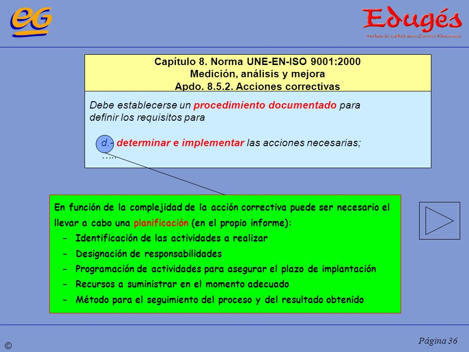 © Página 36 Capítulo 8. Norma UNE-EN-ISO 9001:2000 Medición, análisis y mejora Apdo. 8.5.2. Acciones correctivas Debe establecerse un procedimiento do