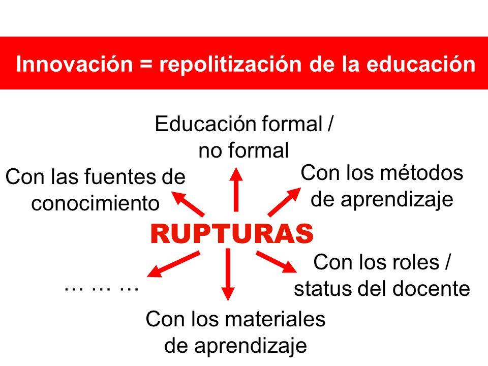 Innovación = repolitización de la educación RUPTURAS Con las fuentes de conocimiento Educación formal / no formal Con los métodos de aprendizaje Con los materiales de aprendizaje Con los roles / status del docente … … …