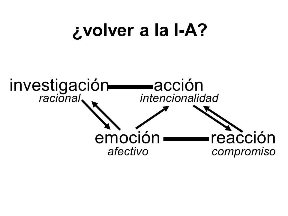 ¿volver a la I-A? emoción accióninvestigación reacción afectivo racionalintencionalidad compromiso