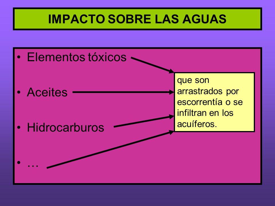 IMPACTO SOBRE LAS AGUAS Elementos tóxicos Aceites Hidrocarburos … que son arrastrados por escorrentía o se infiltran en los acuíferos.