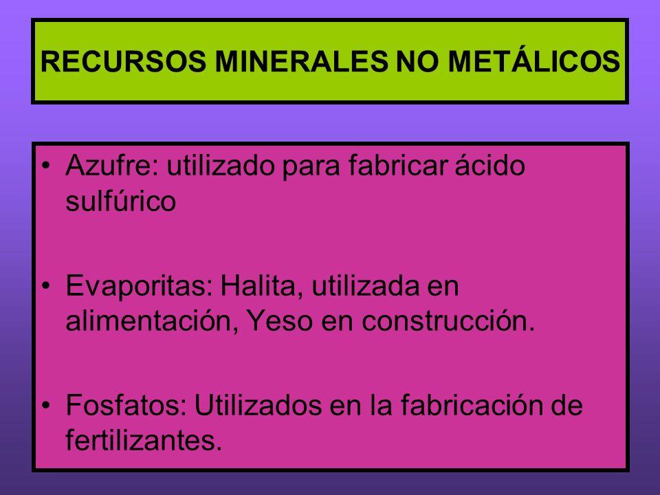RECURSOS MINERALES NO METÁLICOS Azufre: utilizado para fabricar ácido sulfúrico Evaporitas: Halita, utilizada en alimentación, Yeso en construcción. F