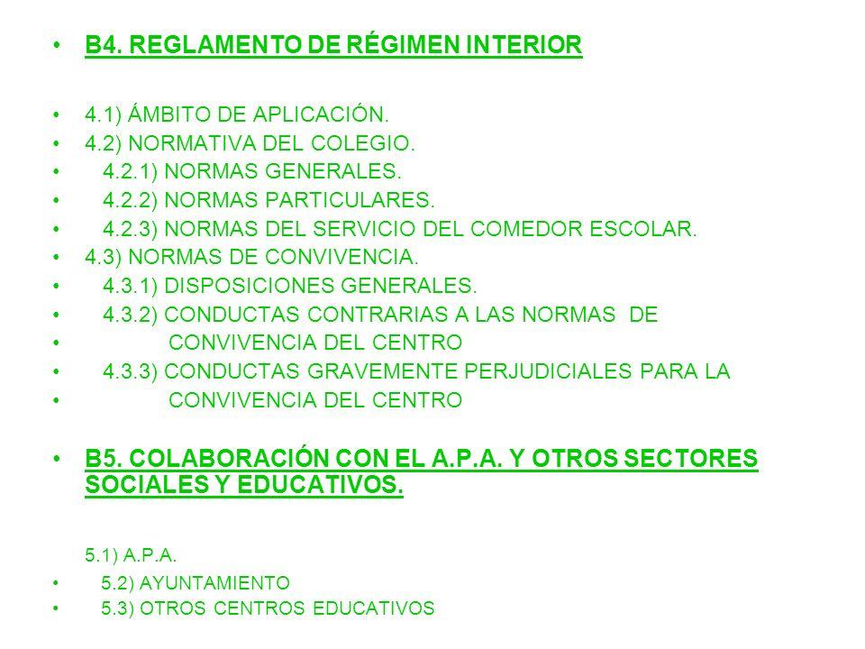 B4. REGLAMENTO DE RÉGIMEN INTERIOR 4.1) ÁMBITO DE APLICACIÓN. 4.2) NORMATIVA DEL COLEGIO. 4.2.1) NORMAS GENERALES. 4.2.2) NORMAS PARTICULARES. 4.2.3)