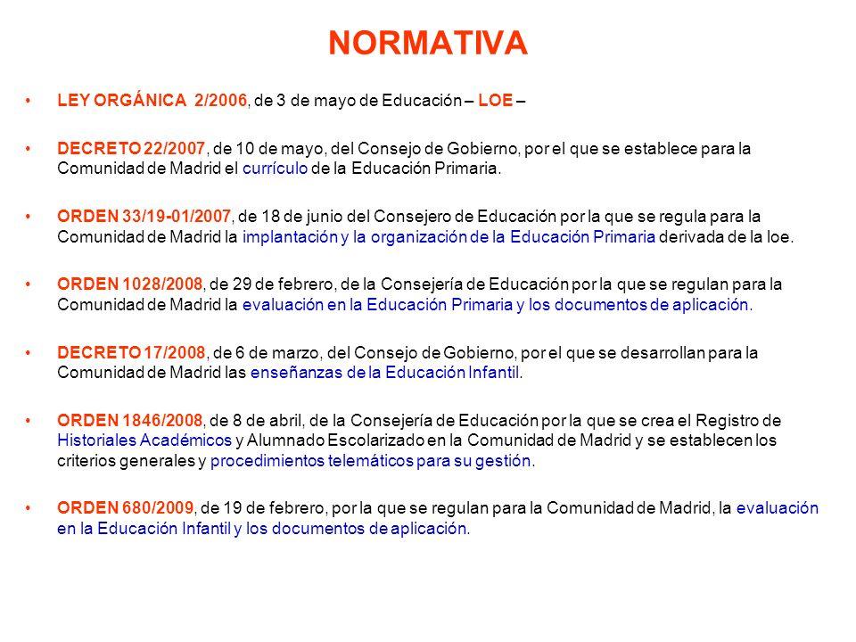 NORMATIVA LEY ORGÁNICA 2/2006, de 3 de mayo de Educación – LOE – DECRETO 22/2007, de 10 de mayo, del Consejo de Gobierno, por el que se establece para