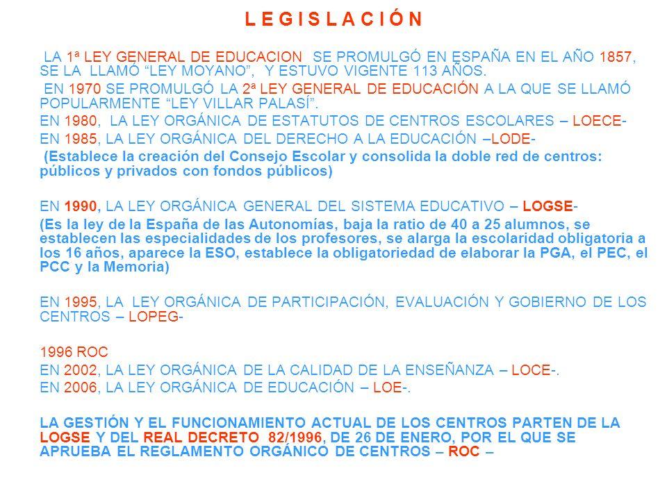 L E G I S L A C I Ó N LA 1ª LEY GENERAL DE EDUCACION SE PROMULGÓ EN ESPAÑA EN EL AÑO 1857, SE LA LLAMÓ LEY MOYANO, Y ESTUVO VIGENTE 113 AÑOS. EN 1970