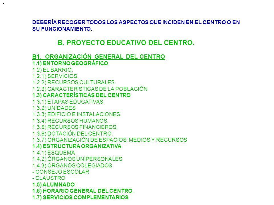DEBERÍA RECOGER TODOS LOS ASPECTOS QUE INCIDEN EN EL CENTRO O EN SU FUNCIONAMIENTO. B. PROYECTO EDUCATIVO DEL CENTRO. B1. ORGANIZACIÓN GENERAL DEL CEN