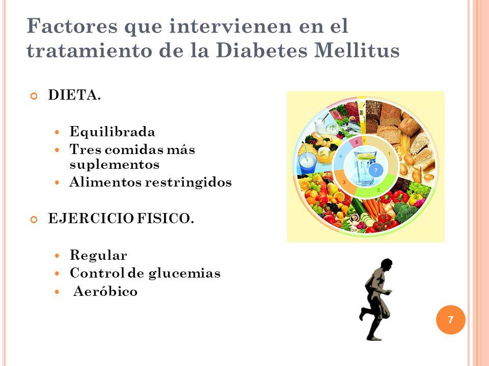 7 Factores que intervienen en el tratamiento de la Diabetes Mellitus DIETA. Equilibrada Tres comidas más suplementos Alimentos restringidos EJERCICIO