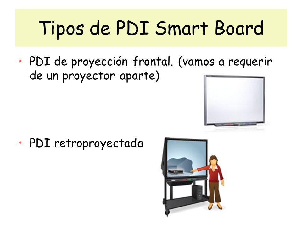 PDI de proyección frontal. (vamos a requerir de un proyector aparte) PDI retroproyectada Tipos de PDI Smart Board