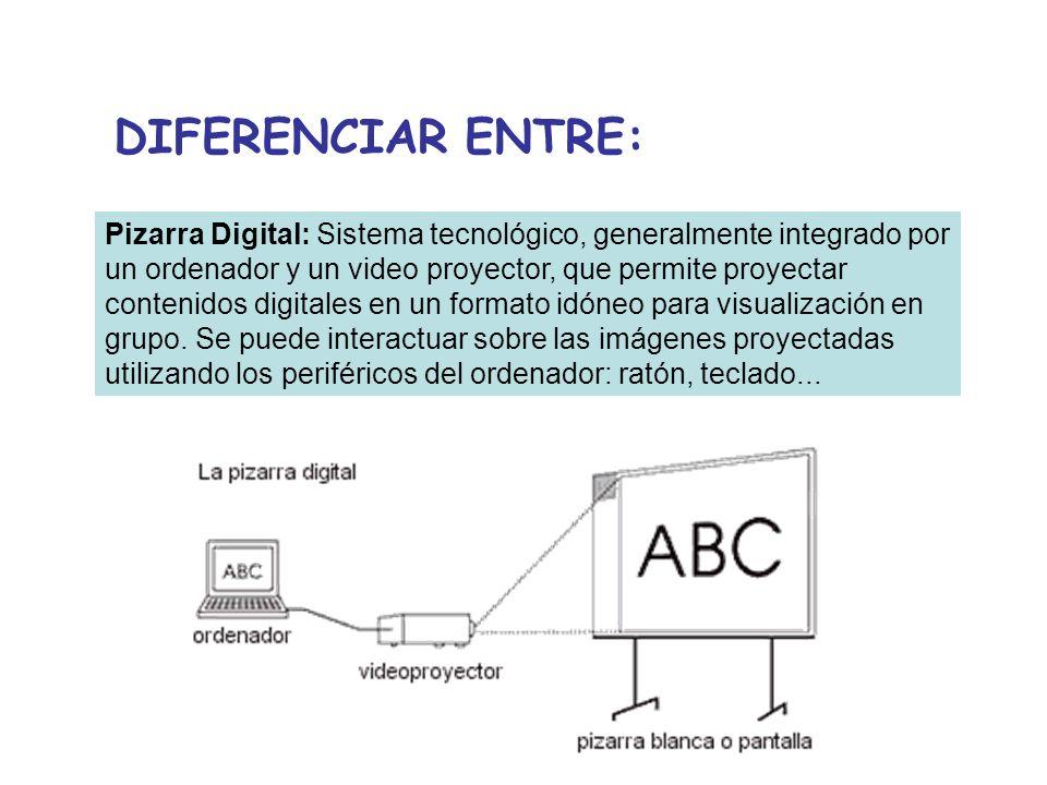 Hardware Y a su vez el ordenador está conectado al proyector mediante un cable VGA.