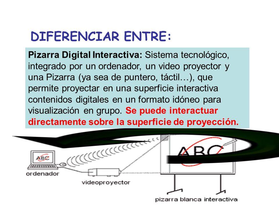 DIFERENCIAR ENTRE: Pizarra Digital Interactiva: Sistema tecnológico, integrado por un ordenador, un video proyector y una Pizarra (ya sea de puntero, táctil…), que permite proyectar en una superficie interactiva contenidos digitales en un formato idóneo para visualización en grupo.