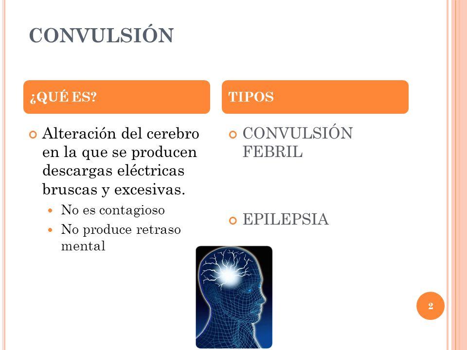 2 CONVULSIÓN Alteración del cerebro en la que se producen descargas eléctricas bruscas y excesivas. No es contagioso No produce retraso mental CONVULS