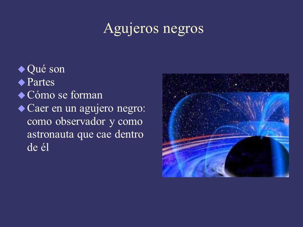 Agujeros negros Qué son Partes Cómo se forman Caer en un agujero negro: como observador y como astronauta que cae dentro de él