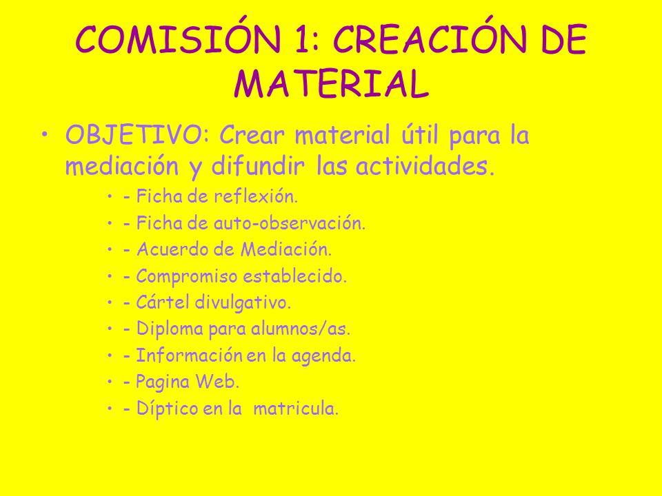 COMISIÓN 1: CREACIÓN DE MATERIAL OBJETIVO: Crear material útil para la mediación y difundir las actividades. - Ficha de reflexión. - Ficha de auto-obs