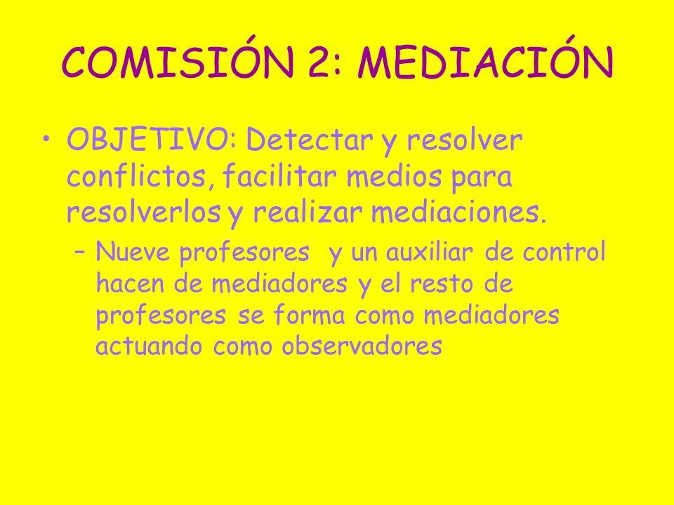 COMISIÓN 2: MEDIACIÓN OBJETIVO: Detectar y resolver conflictos, facilitar medios para resolverlos y realizar mediaciones. –Nueve profesores y un auxil