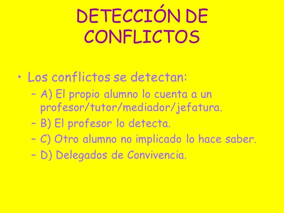 DETECCIÓN DE CONFLICTOS Los conflictos se detectan: –A) El propio alumno lo cuenta a un profesor/tutor/mediador/jefatura. –B) El profesor lo detecta.