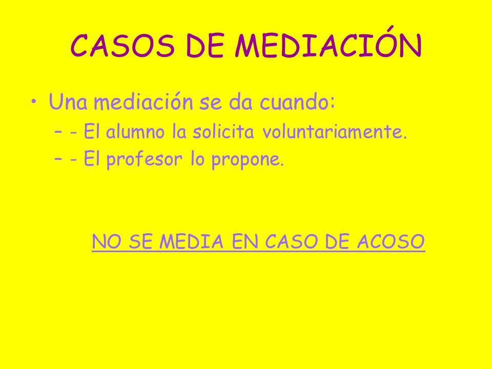 CASOS DE MEDIACIÓN Una mediación se da cuando: –- El alumno la solicita voluntariamente. –- El profesor lo propone. NO SE MEDIA EN CASO DE ACOSO