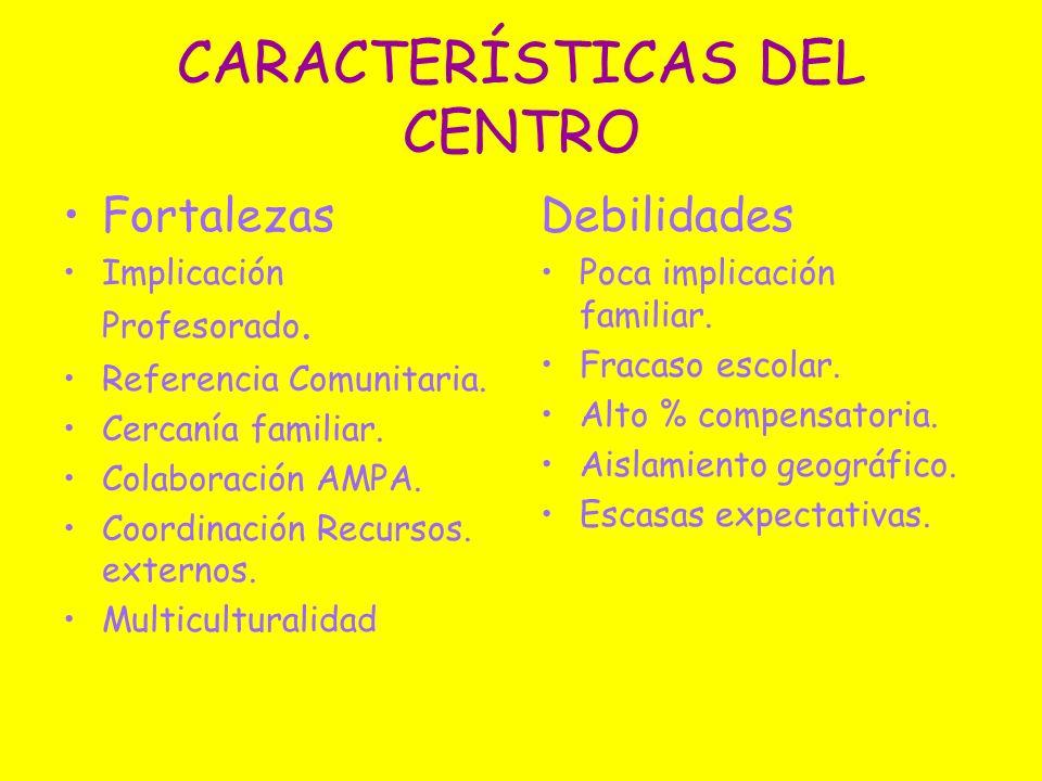 COMISIÓN 1: CREACIÓN DE MATERIAL OBJETIVO: Crear material útil para la mediación y difundir las actividades.