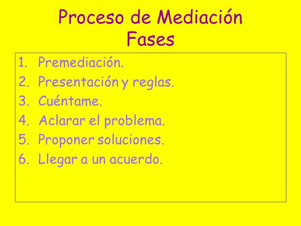 Proceso de Mediación Fases 1.Premediación. 2.Presentación y reglas. 3.Cuéntame. 4.Aclarar el problema. 5.Proponer soluciones. 6.Llegar a un acuerdo.