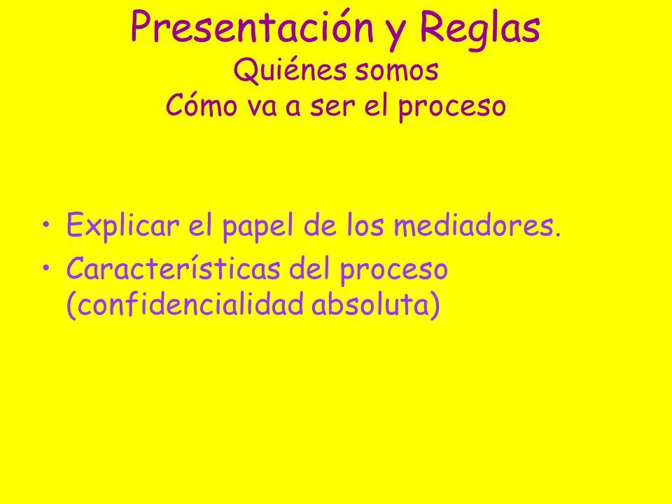 Presentación y Reglas Quiénes somos Cómo va a ser el proceso Explicar el papel de los mediadores. Características del proceso (confidencialidad absolu