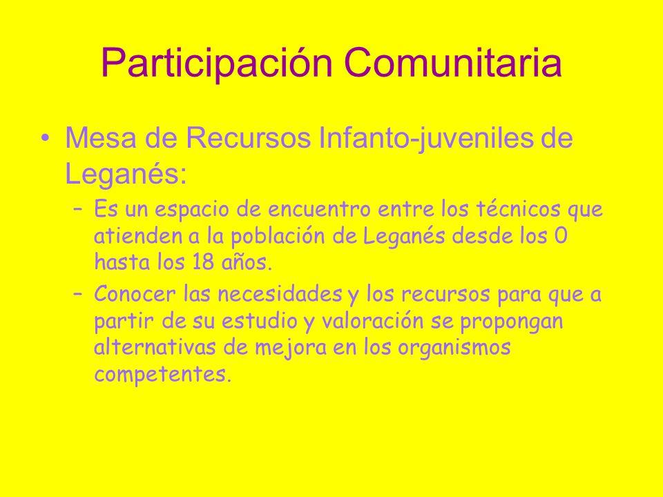 Participación Comunitaria Mesa de Recursos Infanto-juveniles de Leganés: –Es un espacio de encuentro entre los técnicos que atienden a la población de