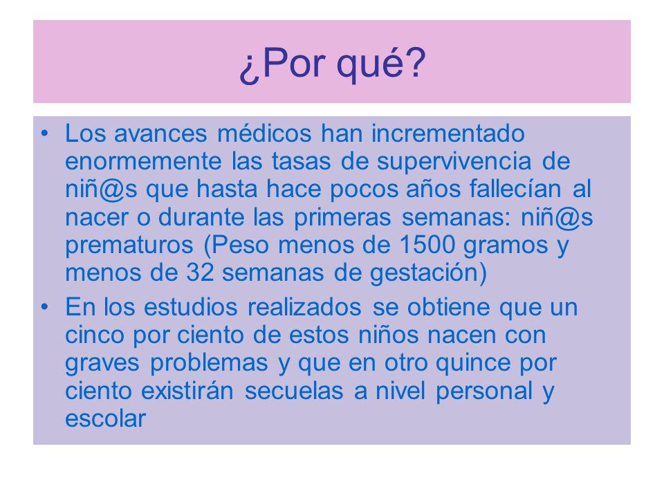 Población Niñ@s con antecedentes personales de gran prematuridad (1500gramos, duración embarazo; 32 semanas).