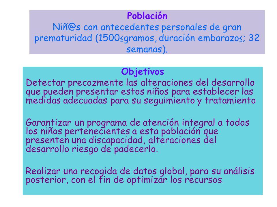 Población Niñ@s con antecedentes personales de gran prematuridad (1500gramos, duración embarazo; 32 semanas). Objetivos Detectar precozmente las alter
