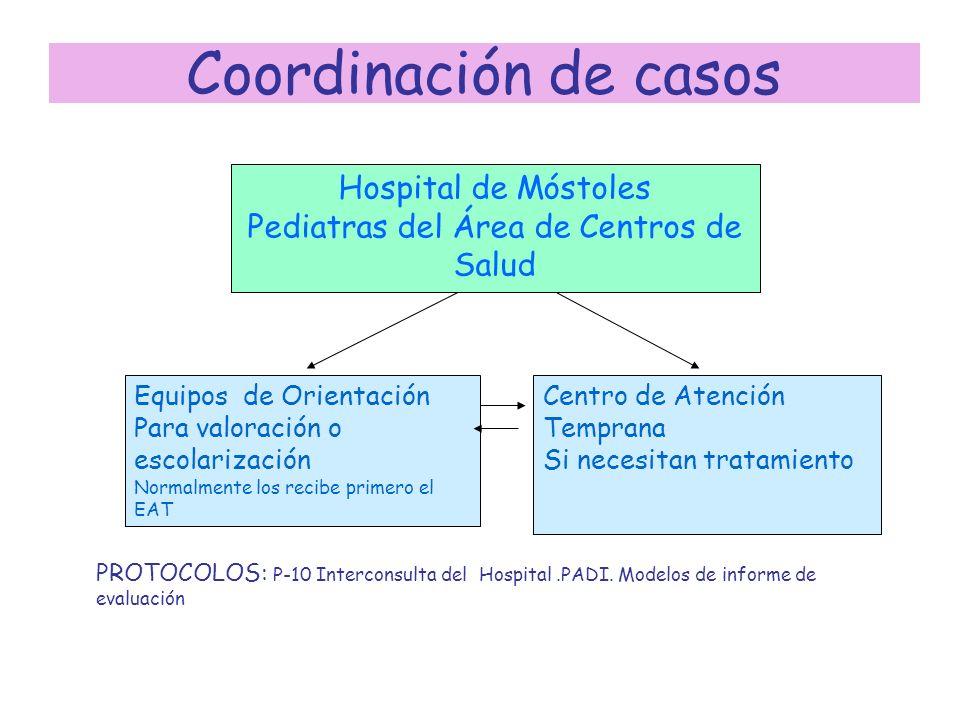 Coordinación de casos Hospital de Móstoles Pediatras del Área de Centros de Salud Equipos de Orientación Para valoración o escolarización Normalmente