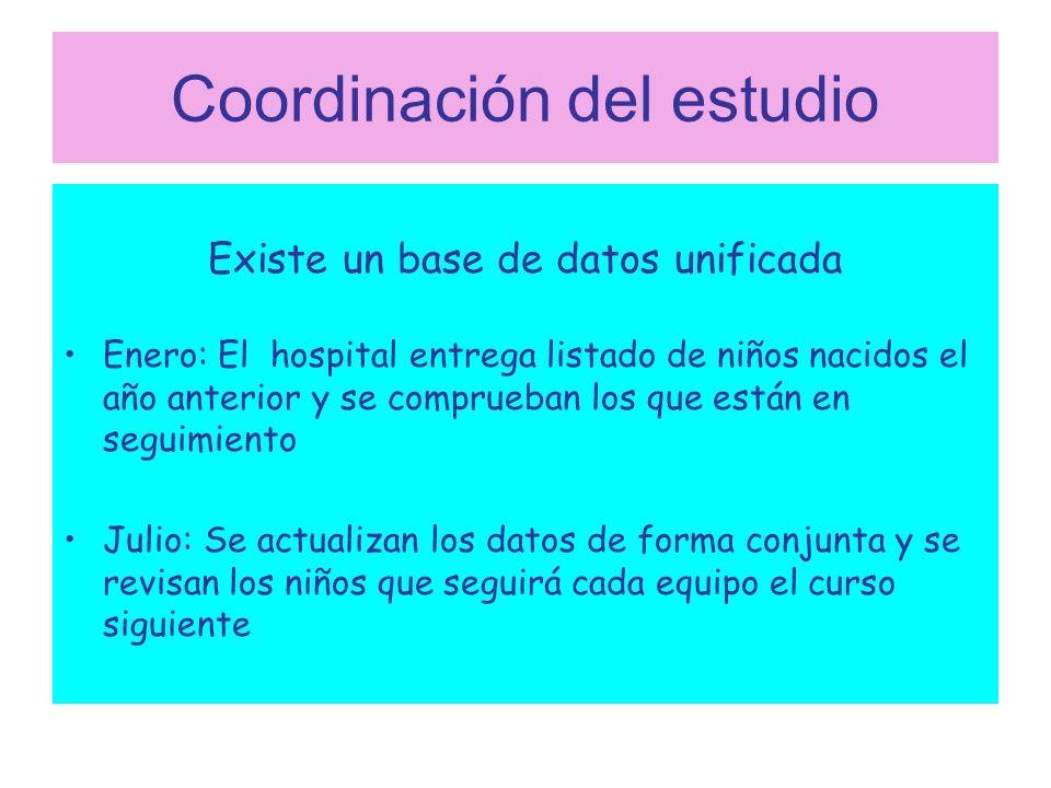 Coordinación del estudio Existe un base de datos unificada Enero: El hospital entrega listado de niños nacidos el año anterior y se comprueban los que