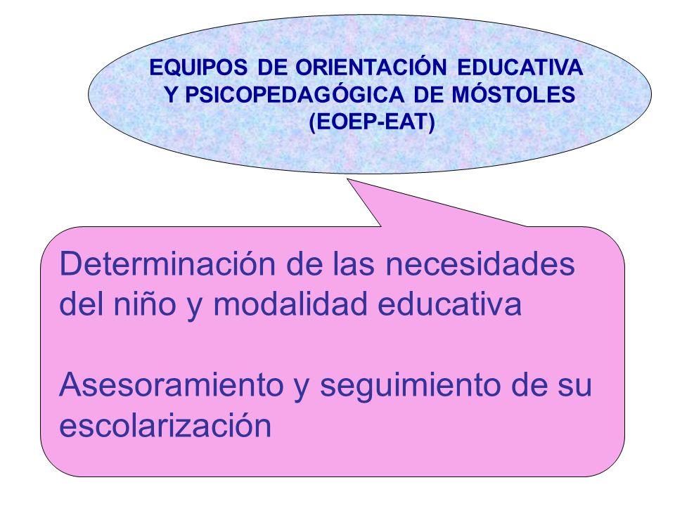 EQUIPOS DE ORIENTACIÓN EDUCATIVA Y PSICOPEDAGÓGICA DE MÓSTOLES (EOEP-EAT) Determinación de las necesidades del niño y modalidad educativa Asesoramient