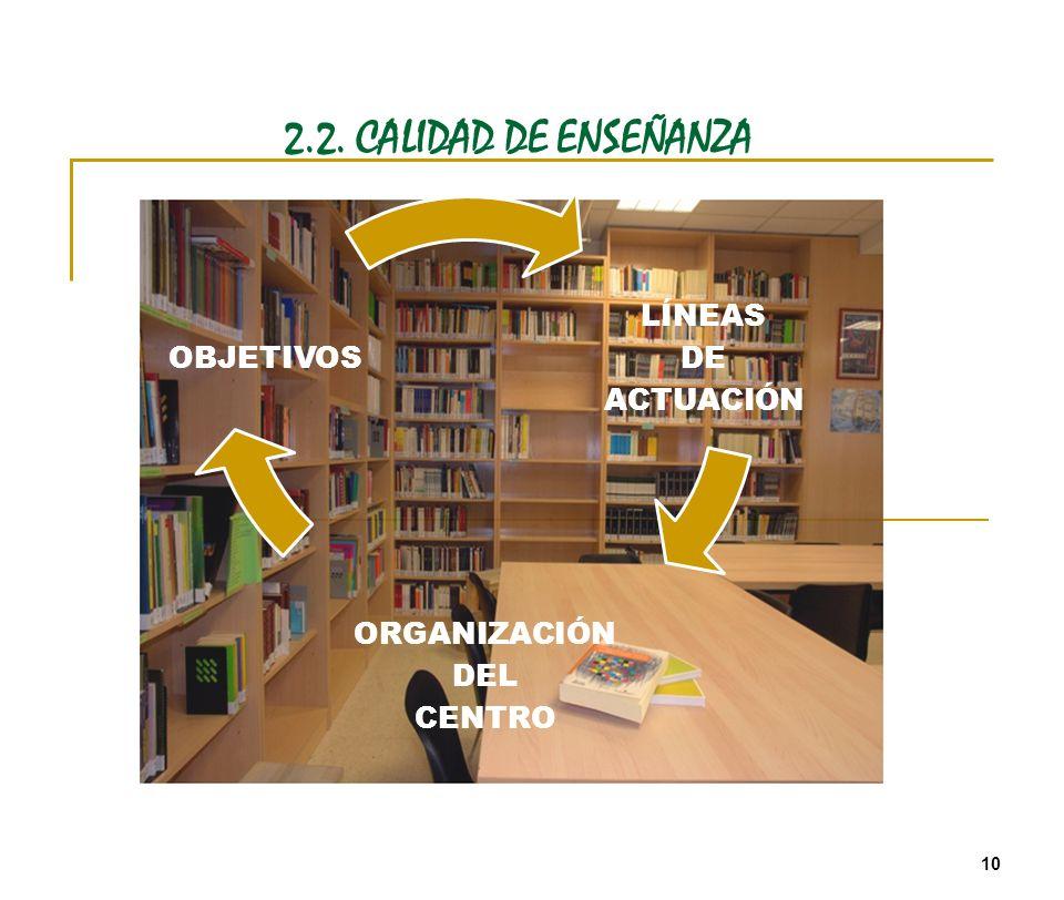 10 2.2. CALIDAD DE ENSEÑANZA LÍNEAS DE ACTUACIÓN ORGANIZACIÓN DEL CENTRO OBJETIVOS