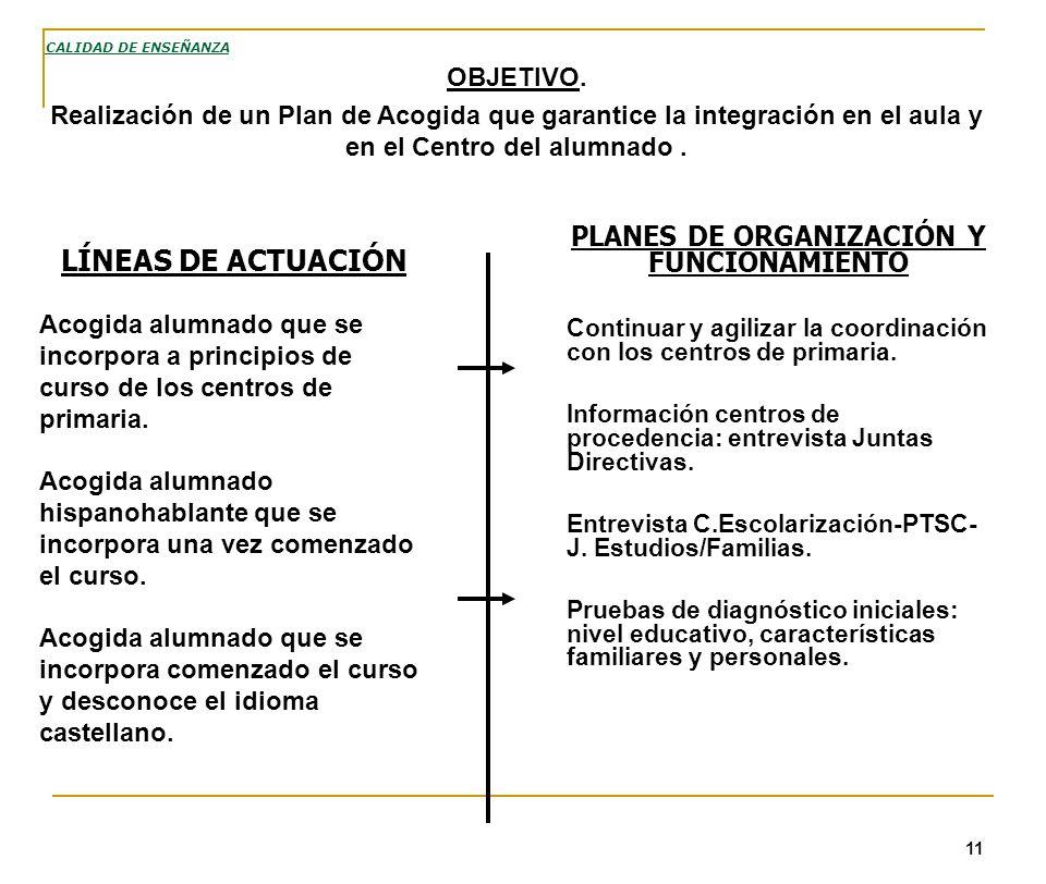 11 PLANES DE ORGANIZACIÓN Y FUNCIONAMIENTO Continuar y agilizar la coordinación con los centros de primaria. Información centros de procedencia: entre