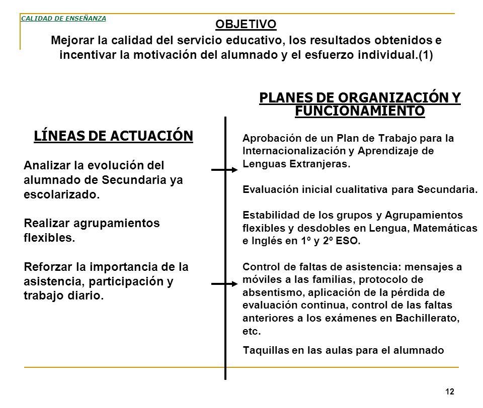 12 PLANES DE ORGANIZACIÓN Y FUNCIONAMIENTO Aprobación de un Plan de Trabajo para la Internacionalización y Aprendizaje de Lenguas Extranjeras. Evaluac