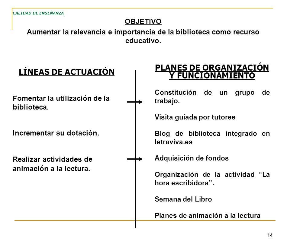 14 PLANES DE ORGANIZACIÓN Y FUNCIONAMIENTO Constitución de un grupo de trabajo. Visita guiada por tutores Blog de biblioteca integrado en letraviva.es