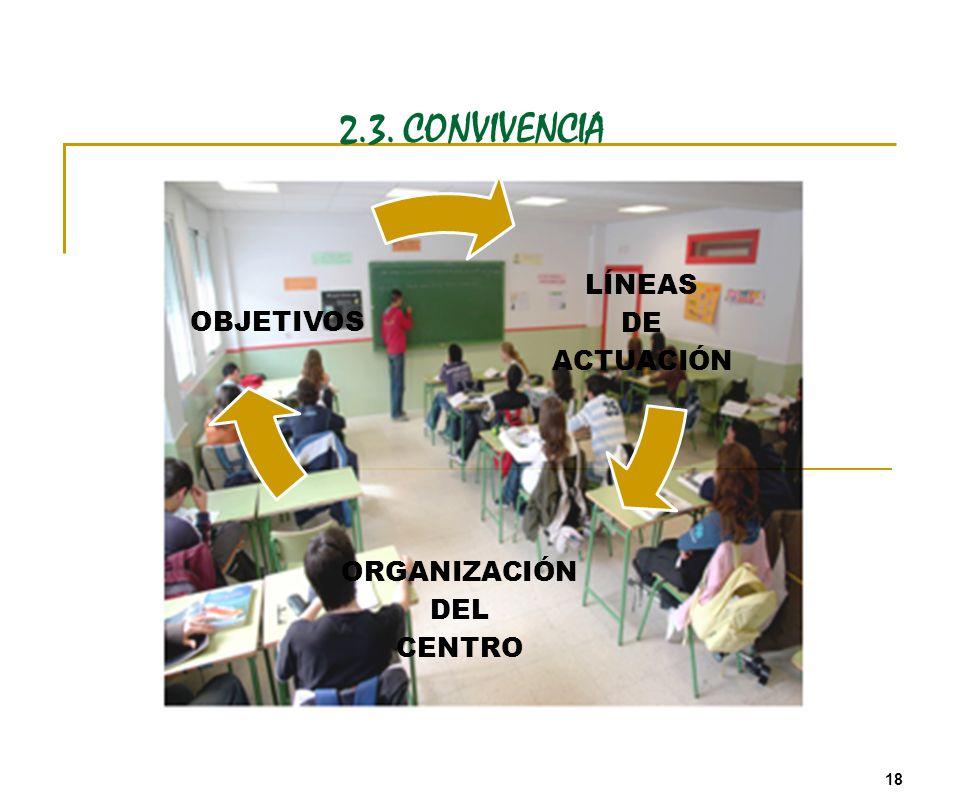 18 2.3. CONVIVENCIA LÍNEAS DE ACTUACIÓN ORGANIZACIÓN DEL CENTRO OBJETIVOS