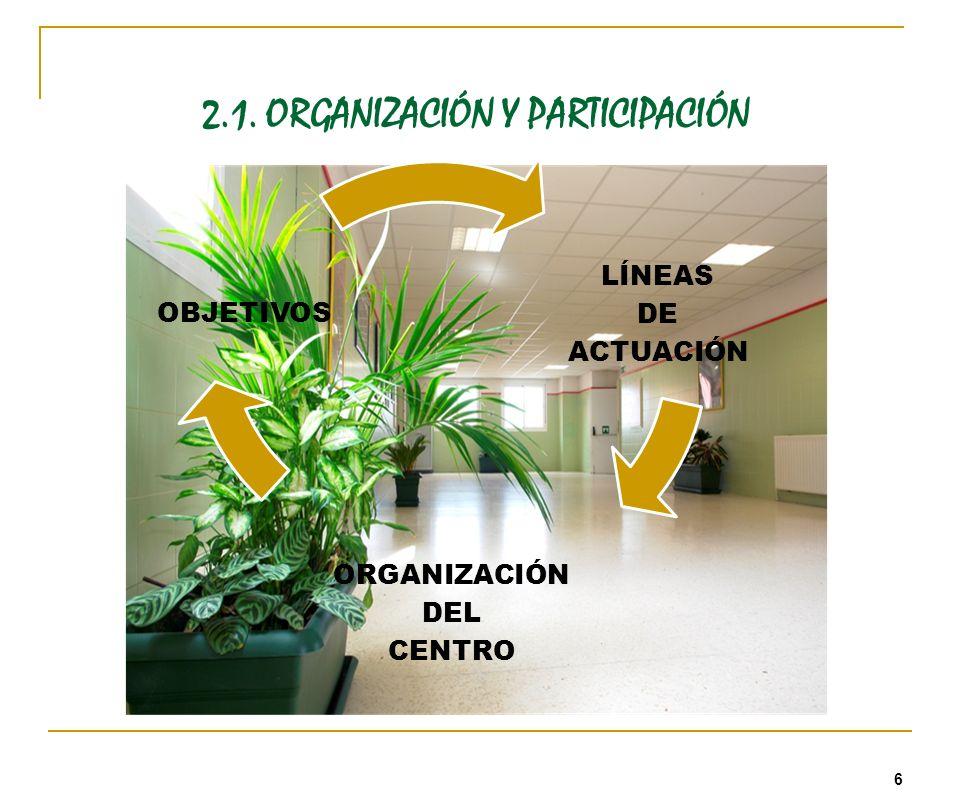 6 2.1. ORGANIZACIÓN Y PARTICIPACIÓN LÍNEAS DE ACTUACIÓN ORGANIZACIÓN DEL CENTRO OBJETIVOS