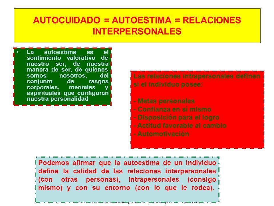 Autor: Norelis Barrios - Descarga ofrecida por: www.prevention-world.com AUTOCUIDADO = AUTOESTIMA = RELACIONES INTERPERSONALES La autoestima es el sen