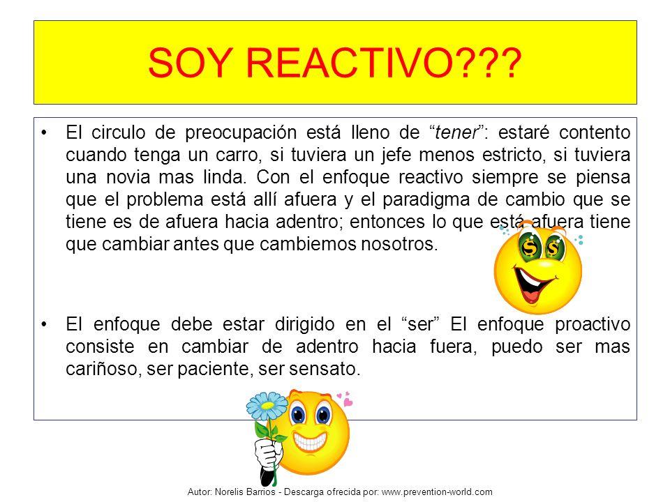 Autor: Norelis Barrios - Descarga ofrecida por: www.prevention-world.com El circulo de preocupación está lleno de tener: estaré contento cuando tenga