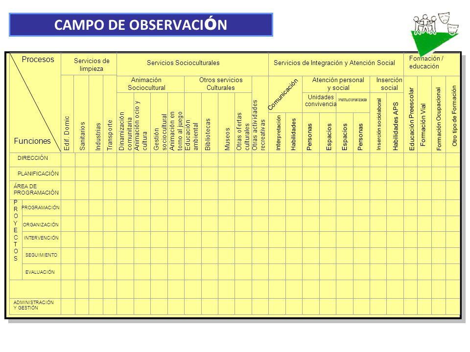 CAMPO DE OBSERVACI Ó N