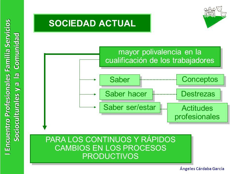 I Encuentro Profesionales Familia Servicios Socioculturales y a la Comunidad Ángeles Cárdaba García SOCIEDAD ACTUAL mayor polivalencia en la cualifica