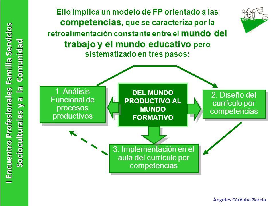 competencias mundo del trabajo y el mundo educativo Ello implica un modelo de FP orientado a las competencias, que se caracteriza por la retroalimenta