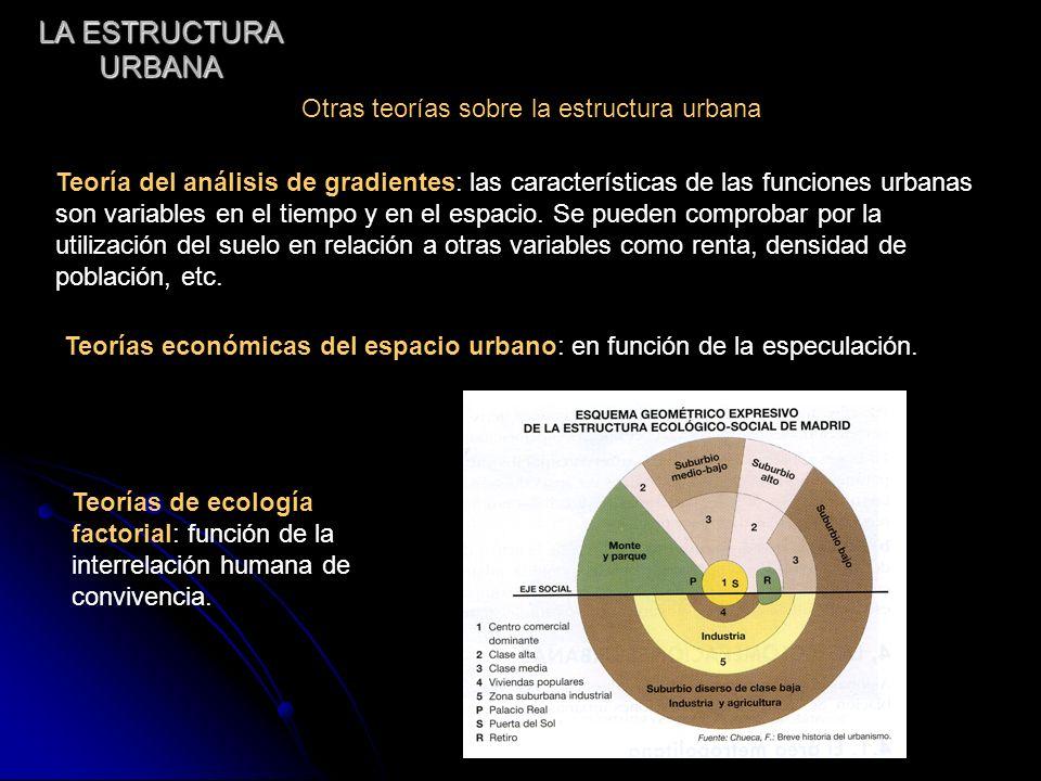 LA ESTRUCTURA URBANA Otras teorías sobre la estructura urbana Teoría del análisis de gradientes: las características de las funciones urbanas son vari