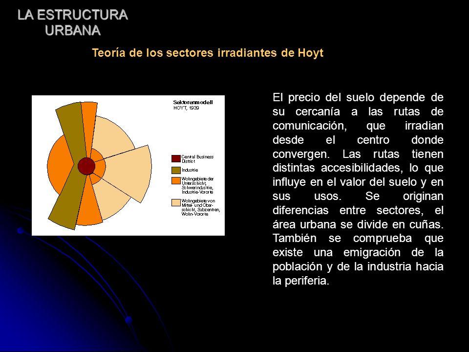 LA ESTRUCTURA URBANA El precio del suelo depende de su cercanía a las rutas de comunicación, que irradian desde el centro donde convergen. Las rutas t