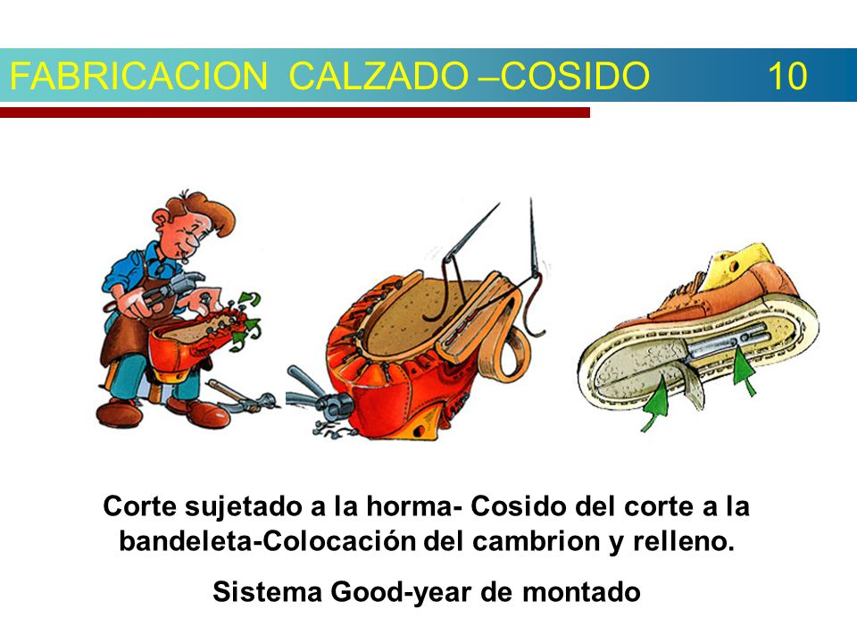FABRICACION CALZADO –COSIDO 10 Corte sujetado a la horma- Cosido del corte a la bandeleta-Colocación del cambrion y relleno. Sistema Good-year de mont